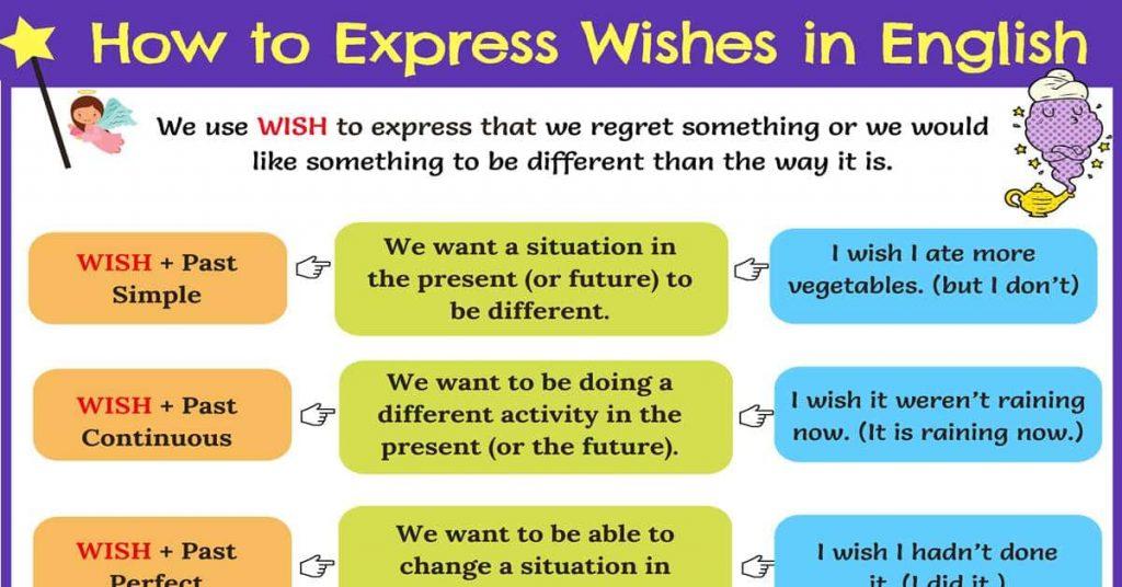 wish to